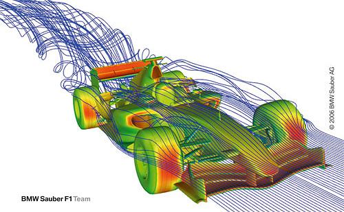 CFDとは? | F1用語集 | Formula...