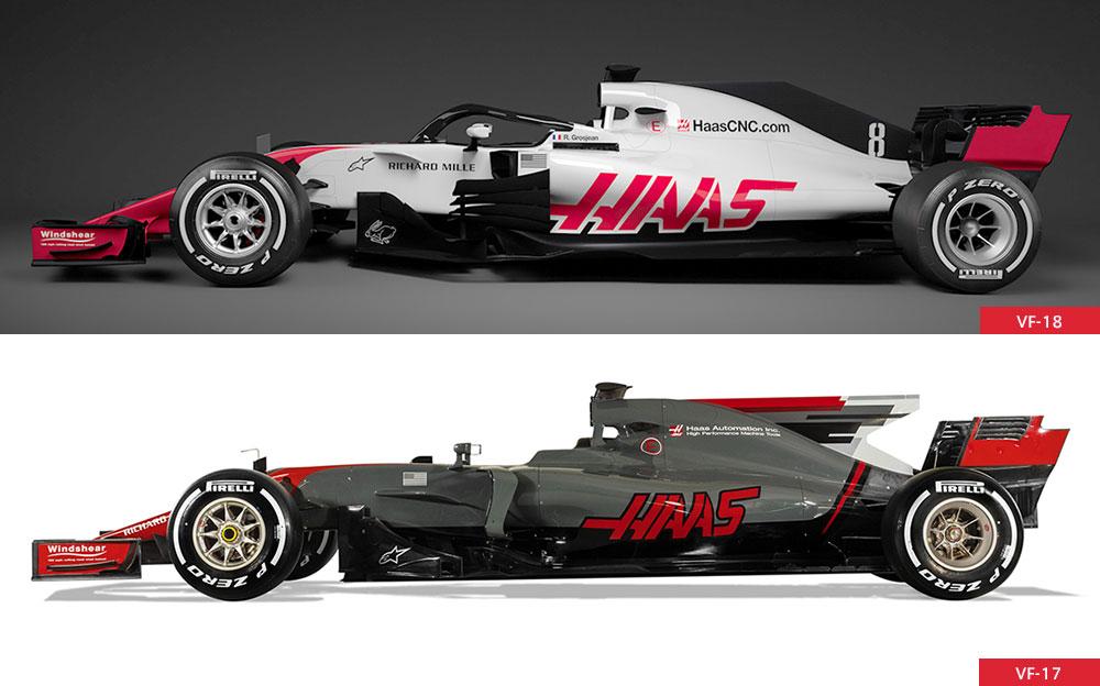 F Haas Car